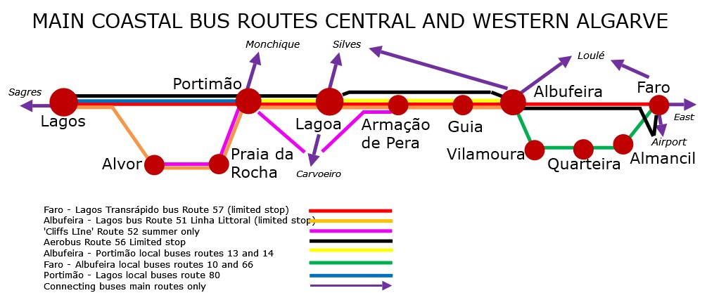 route_diagram